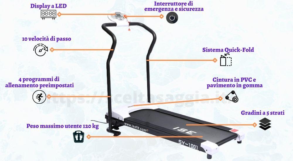 tapis roulant quale scegliere