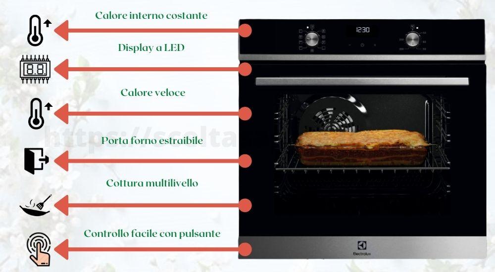 forno elettrico ventilato esterno