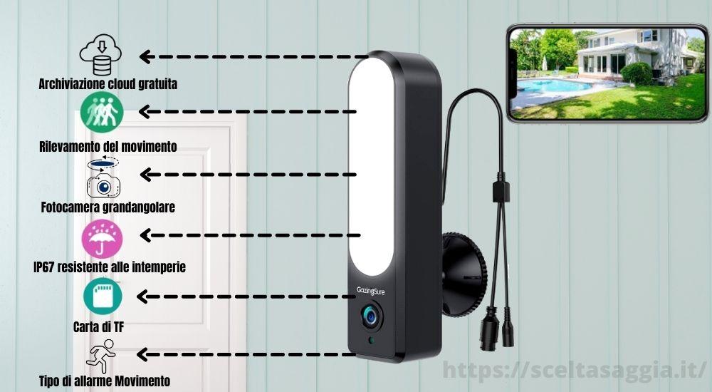 campanello senza fili con telecamera