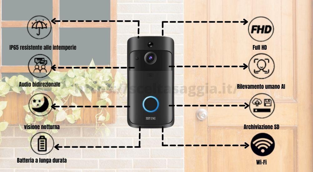 videocitofono senza fili da esterno