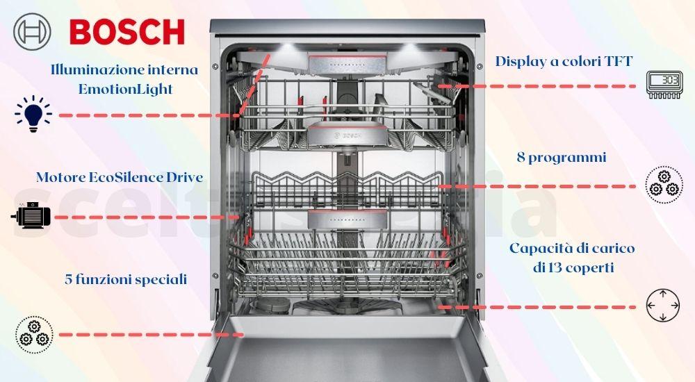 incassare lavastoviglie libera installazione
