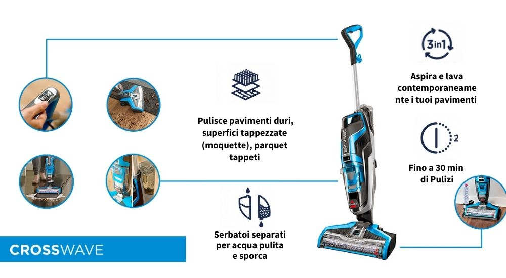bissell crosswave opinioni